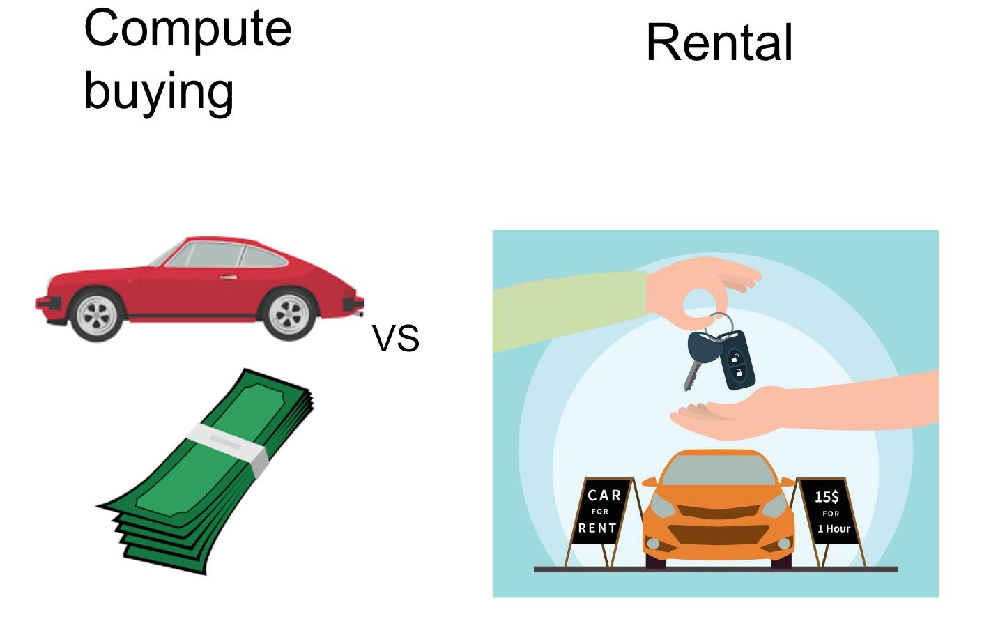 rent vs buy a car - Parfu kaptanband co